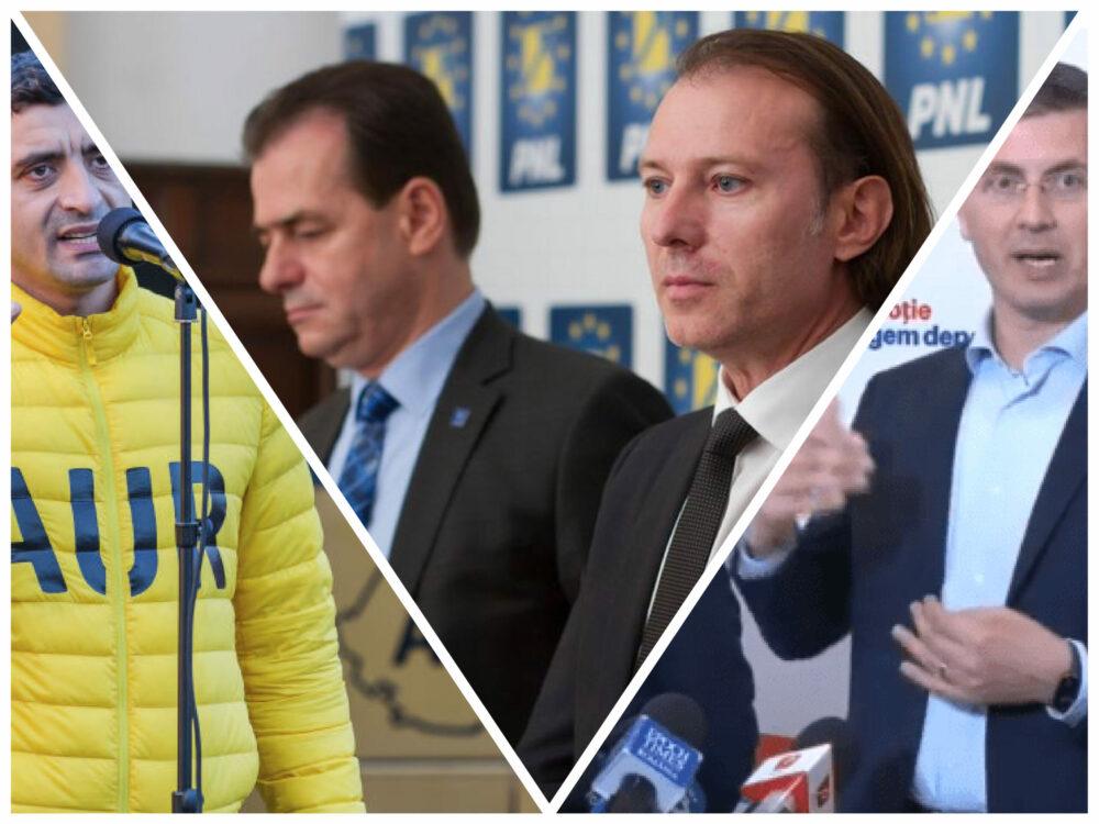 SONDAJ. Cîțu și Orban – victorioși, USRPLUS decontează crizele coaliției, George Simion ia fața cuplului Barna-Cioloș